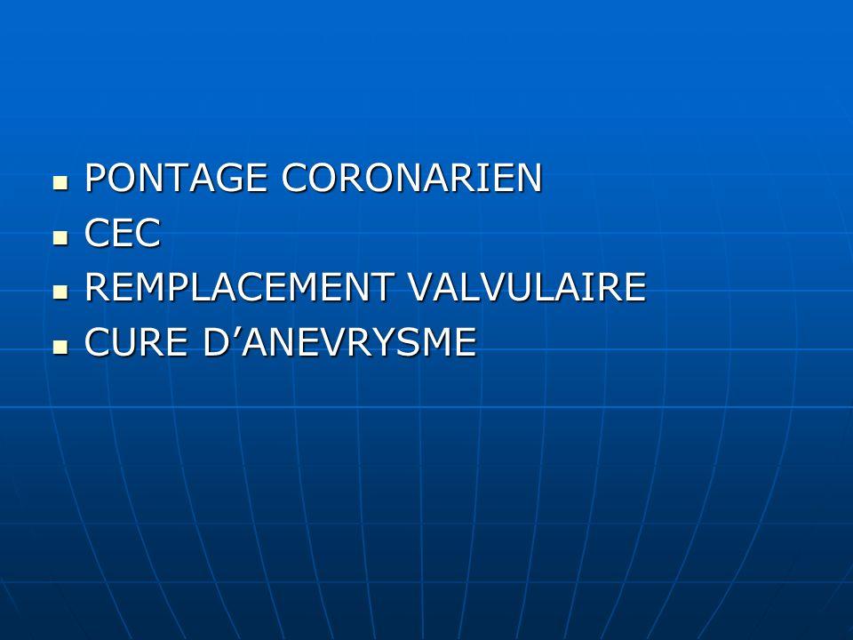 PONTAGE CORONARIEN PONTAGE CORONARIEN CEC CEC REMPLACEMENT VALVULAIRE REMPLACEMENT VALVULAIRE CURE DANEVRYSME CURE DANEVRYSME