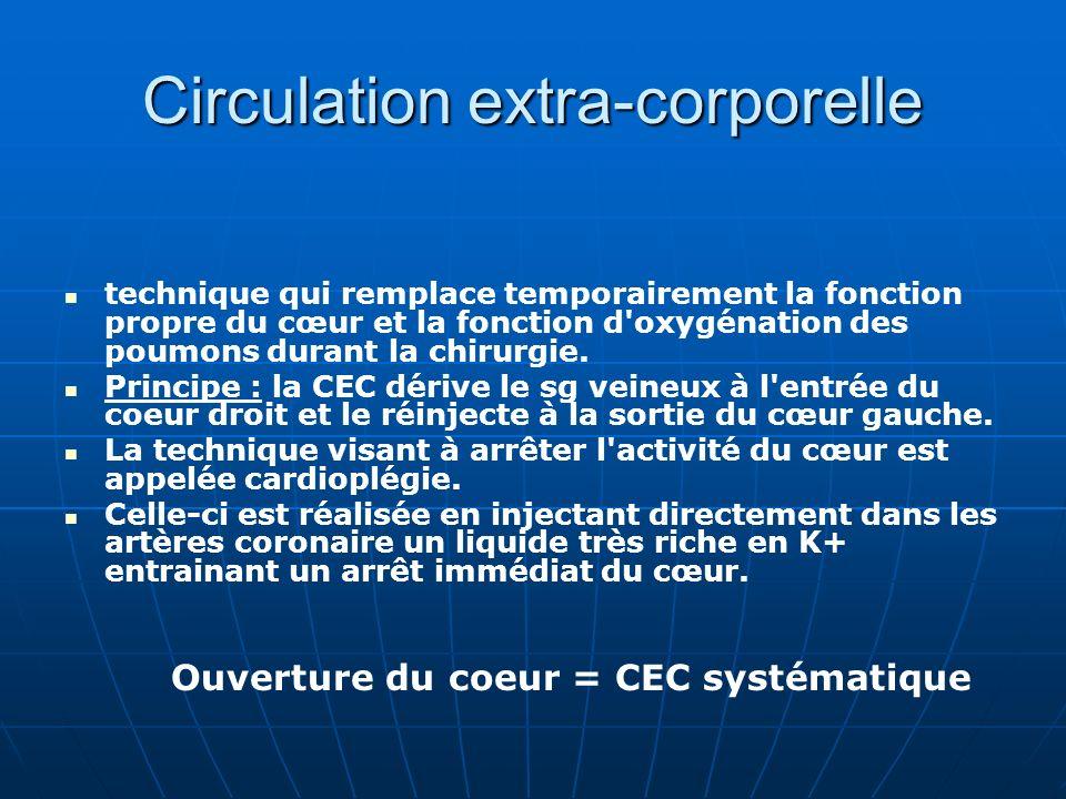 Circulation extra-corporelle technique qui remplace temporairement la fonction propre du cœur et la fonction d'oxygénation des poumons durant la chiru