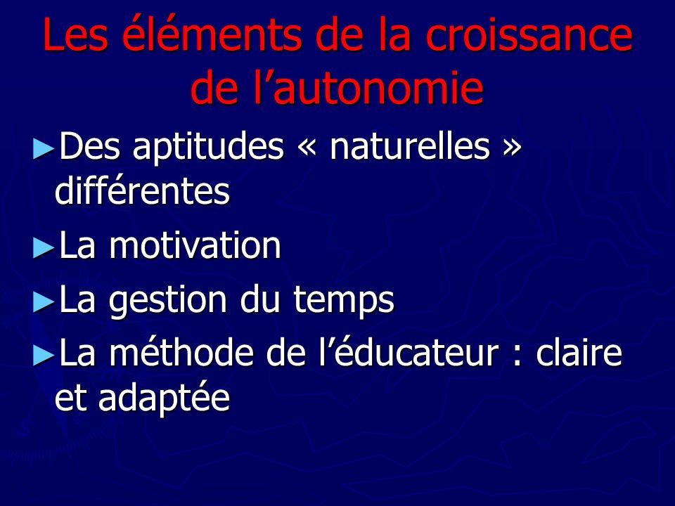Les éléments de la croissance de lautonomie Des aptitudes « naturelles » différentes Des aptitudes « naturelles » différentes La motivation La motivat