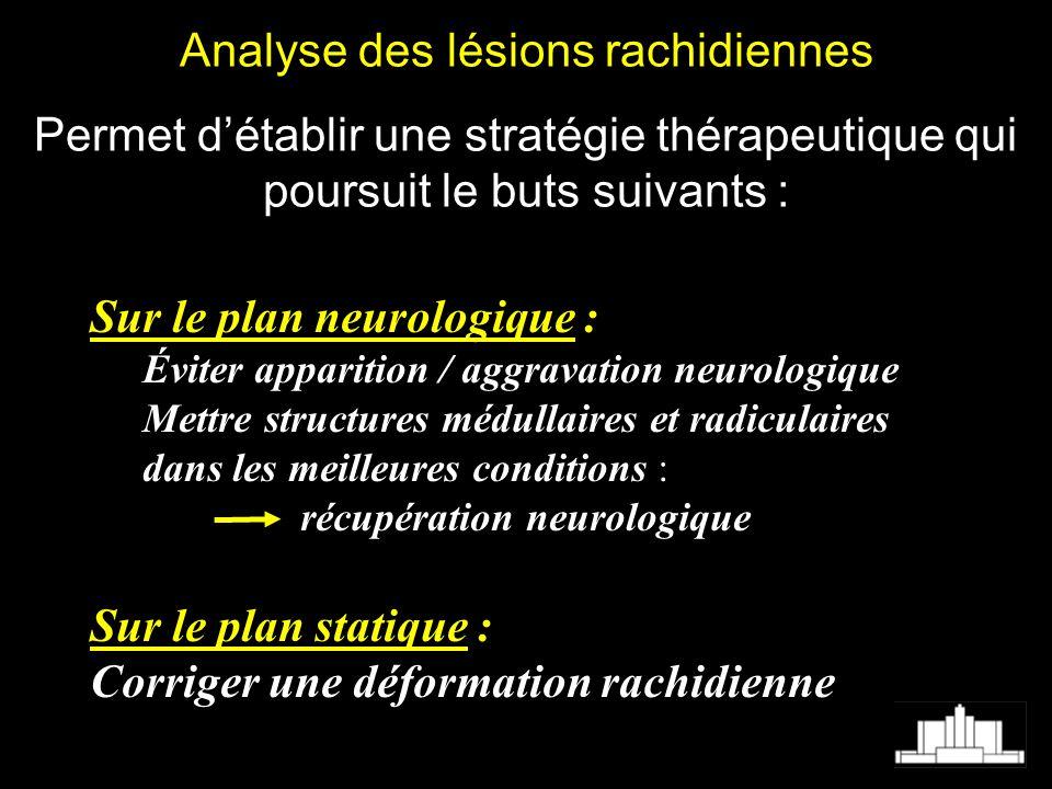 Analyse des lésions rachidiennes Permet détablir une stratégie thérapeutique qui poursuit le buts suivants : Sur le plan neurologique : Éviter apparit