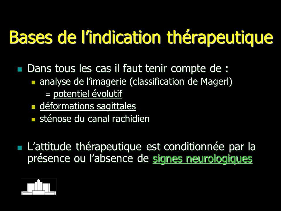Bases de lindication thérapeutique Dans tous les cas il faut tenir compte de : Dans tous les cas il faut tenir compte de : analyse de limagerie (class
