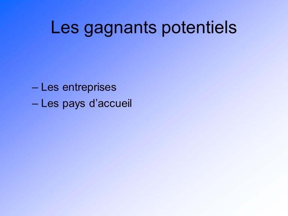 Les gagnants potentiels –Les entreprises –Les pays daccueil