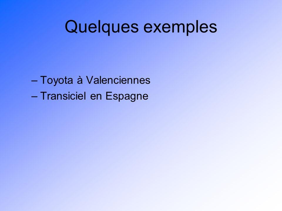 Quelques exemples –Toyota à Valenciennes –Transiciel en Espagne