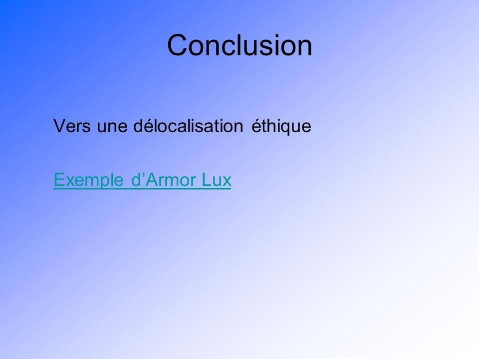 Conclusion Vers une délocalisation éthique Exemple dArmor Lux