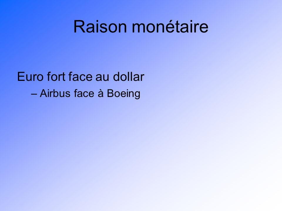Raison monétaire Euro fort face au dollar –Airbus face à Boeing