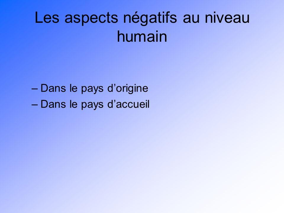 Les aspects négatifs au niveau humain –Dans le pays dorigine –Dans le pays daccueil