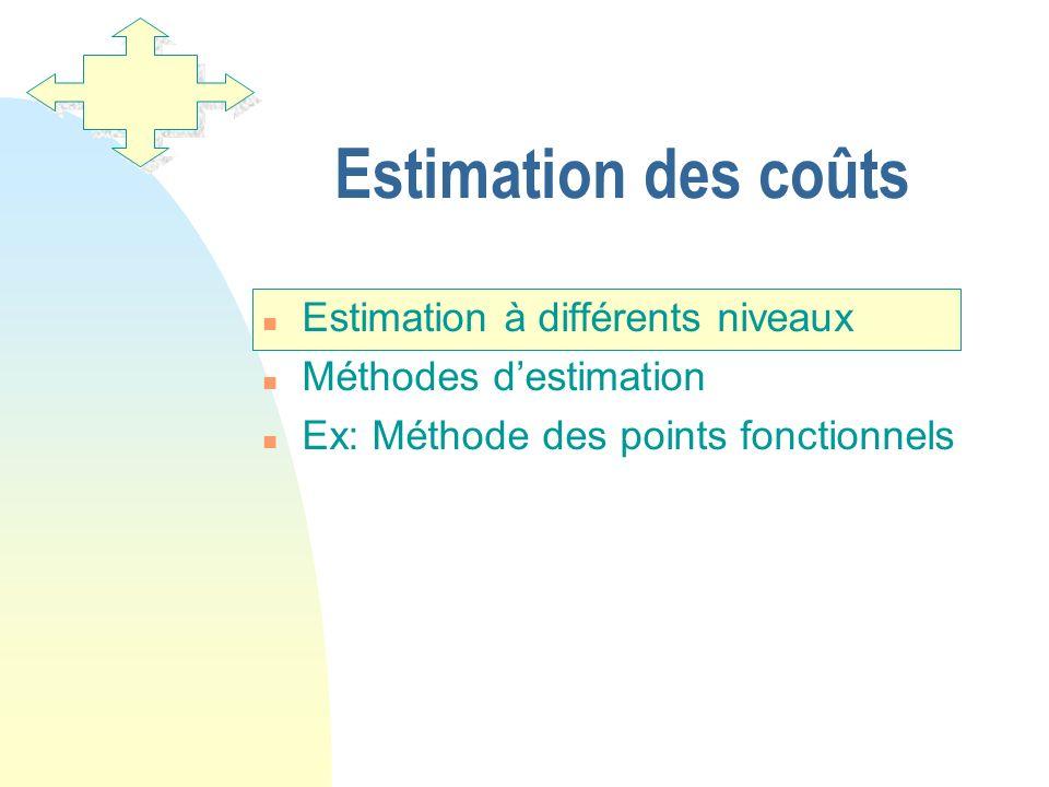 Estimation des coûts n Estimation à différents niveaux n Méthodes destimation n Ex: Méthode des points fonctionnels