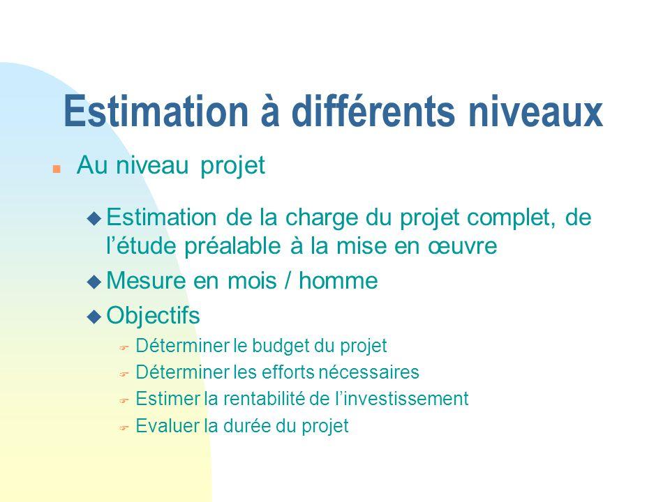 Estimation à différents niveaux n Au niveau projet u Estimation de la charge du projet complet, de létude préalable à la mise en œuvre u Mesure en moi