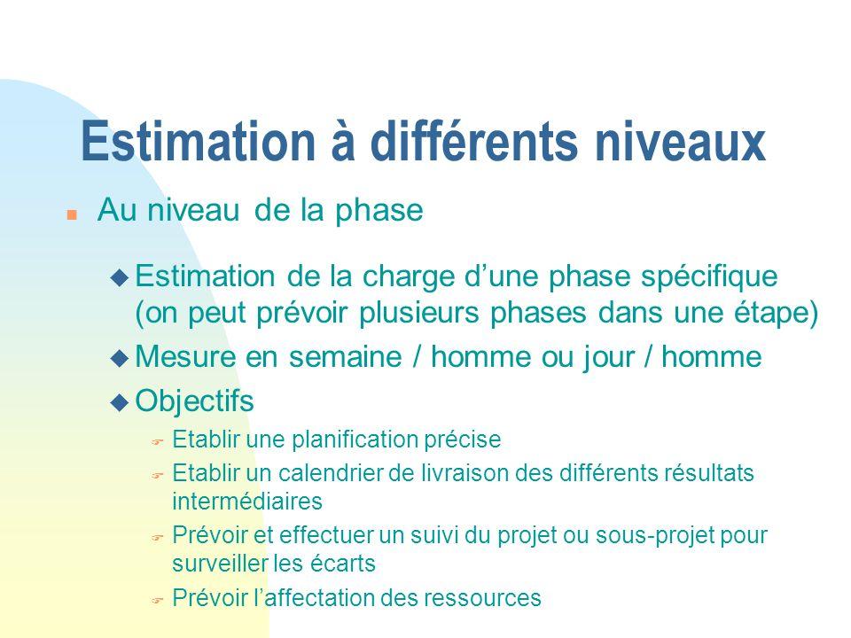 Estimation à différents niveaux n Au niveau de la phase u Estimation de la charge dune phase spécifique (on peut prévoir plusieurs phases dans une éta