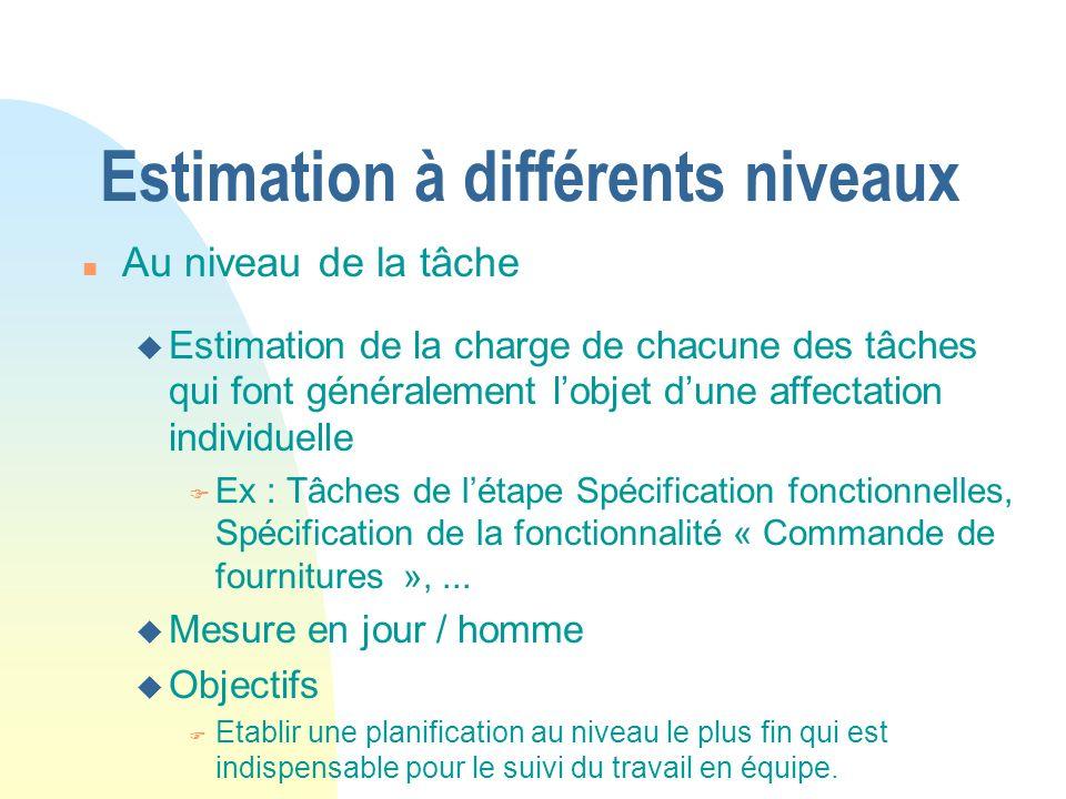 Estimation à différents niveaux n Au niveau de la tâche u Estimation de la charge de chacune des tâches qui font généralement lobjet dune affectation