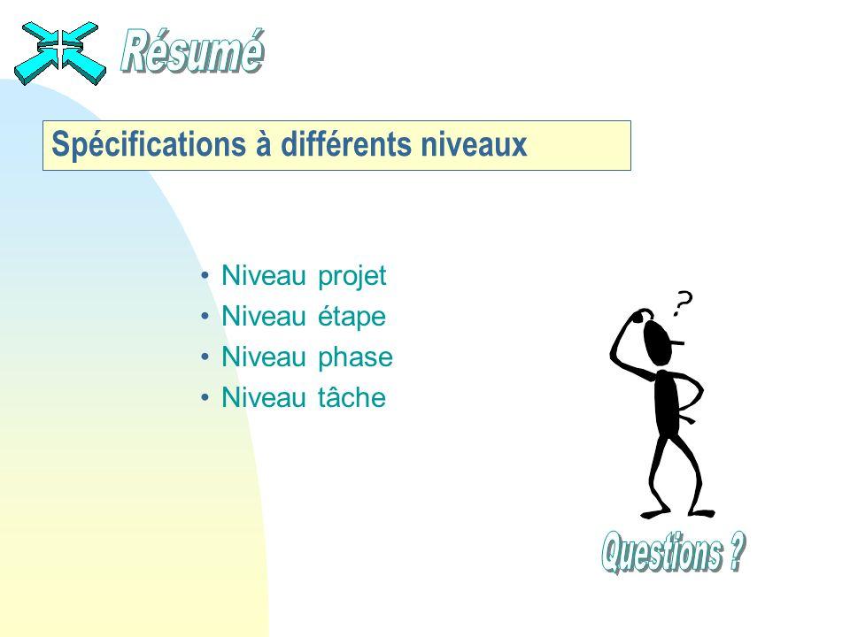 Spécifications à différents niveaux Niveau projet Niveau étape Niveau phase Niveau tâche