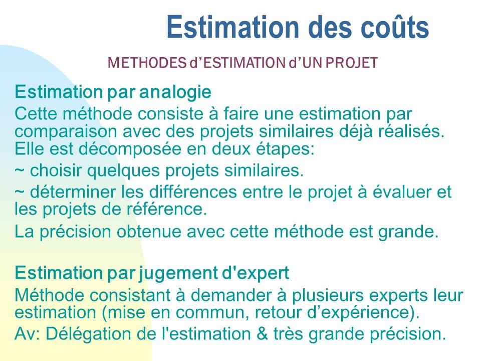 Estimation des coûts Estimation par analogie Cette méthode consiste à faire une estimation par comparaison avec des projets similaires déjà réalisés.