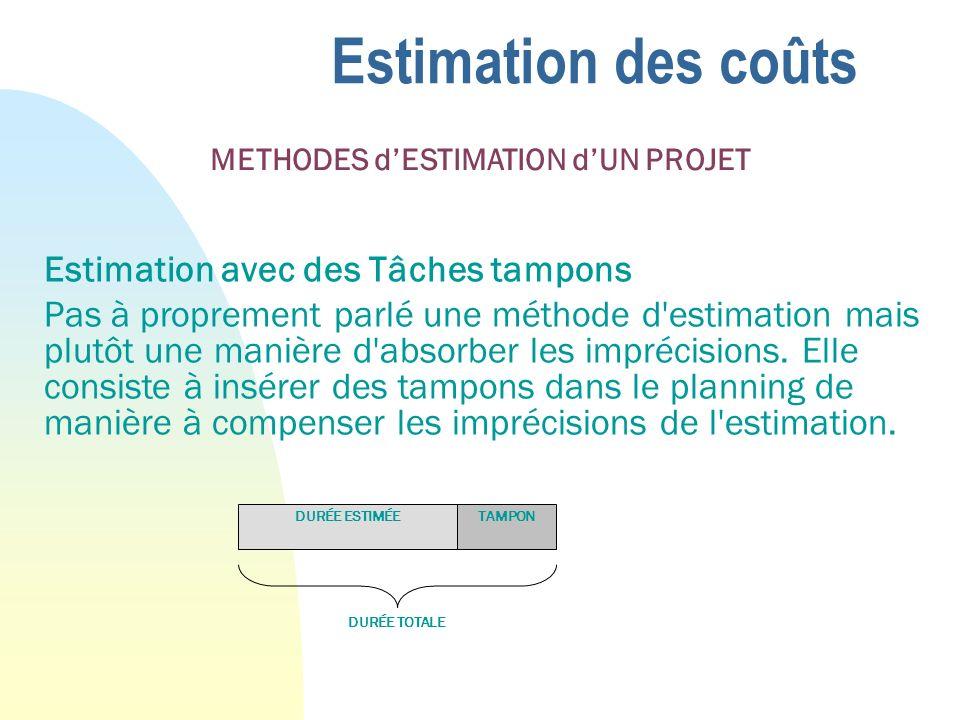 Estimation des coûts Estimation avec des Tâches tampons Pas à proprement parlé une méthode d estimation mais plutôt une manière d absorber les imprécisions.