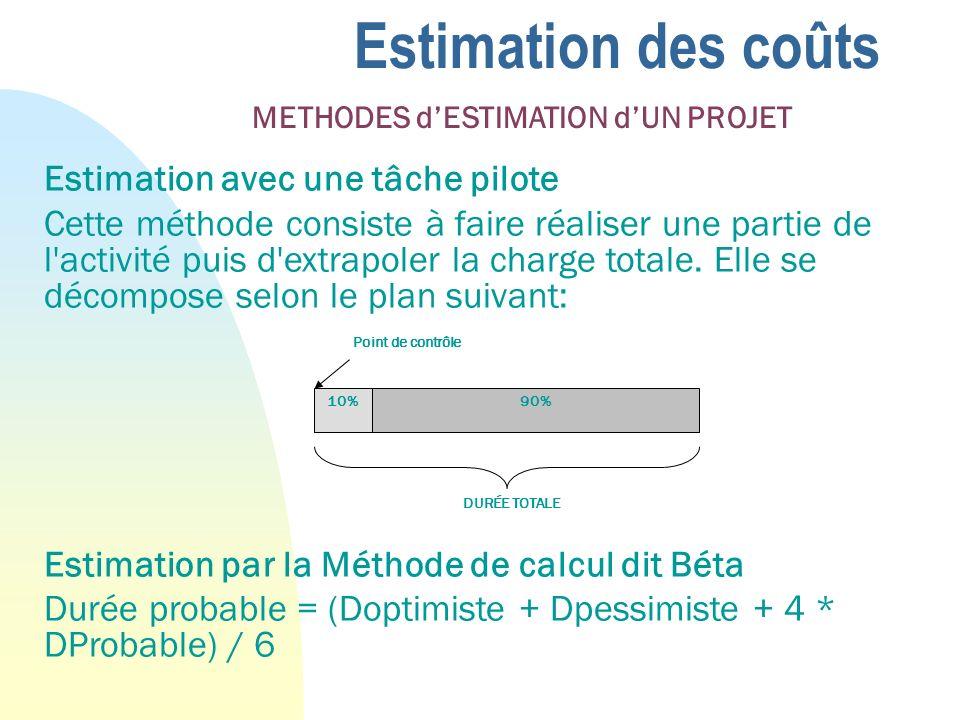 Estimation des coûts Estimation avec une tâche pilote Cette méthode consiste à faire réaliser une partie de l'activité puis d'extrapoler la charge tot