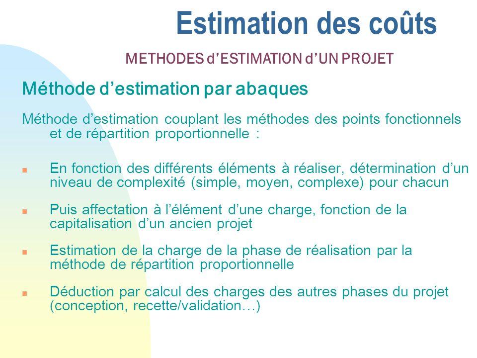 Estimation des coûts Méthode destimation par abaques Méthode destimation couplant les méthodes des points fonctionnels et de répartition proportionnel
