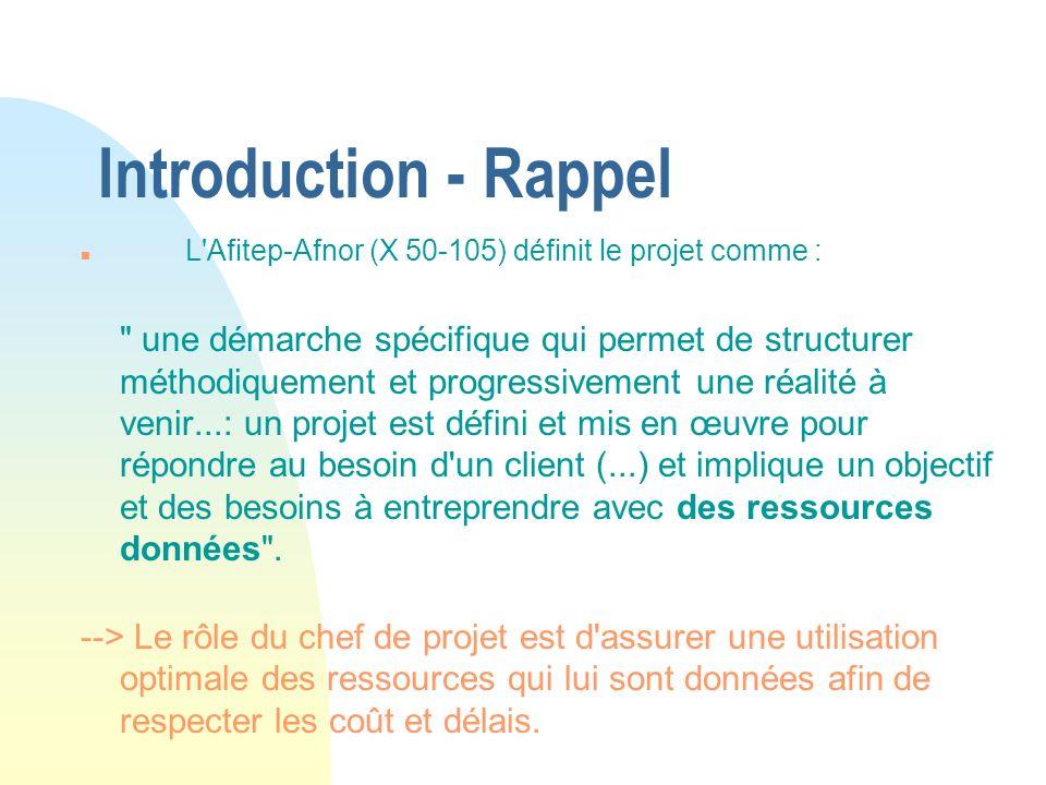 Introduction - Rappel n L Afitep-Afnor (X 50-105) définit le projet comme : une démarche spécifique qui permet de structurer méthodiquement et progressivement une réalité à venir...: un projet est défini et mis en œuvre pour répondre au besoin d un client (...) et implique un objectif et des besoins à entreprendre avec des ressources données .