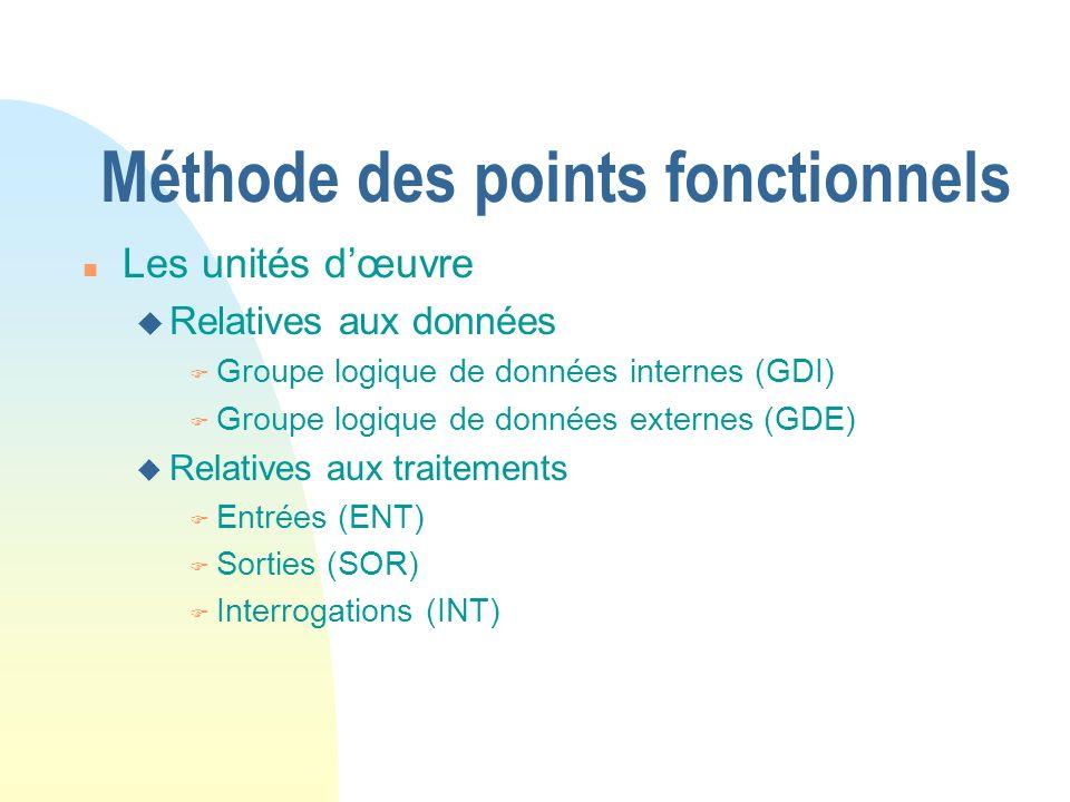 Méthode des points fonctionnels n Les unités dœuvre u Relatives aux données F Groupe logique de données internes (GDI) F Groupe logique de données externes (GDE) u Relatives aux traitements F Entrées (ENT) F Sorties (SOR) F Interrogations (INT)