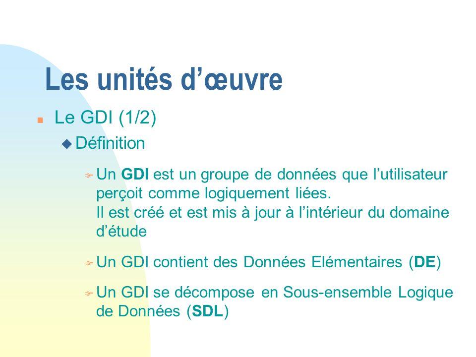 Les unités dœuvre n Le GDI (1/2) u Définition F Un GDI est un groupe de données que lutilisateur perçoit comme logiquement liées. Il est créé et est m