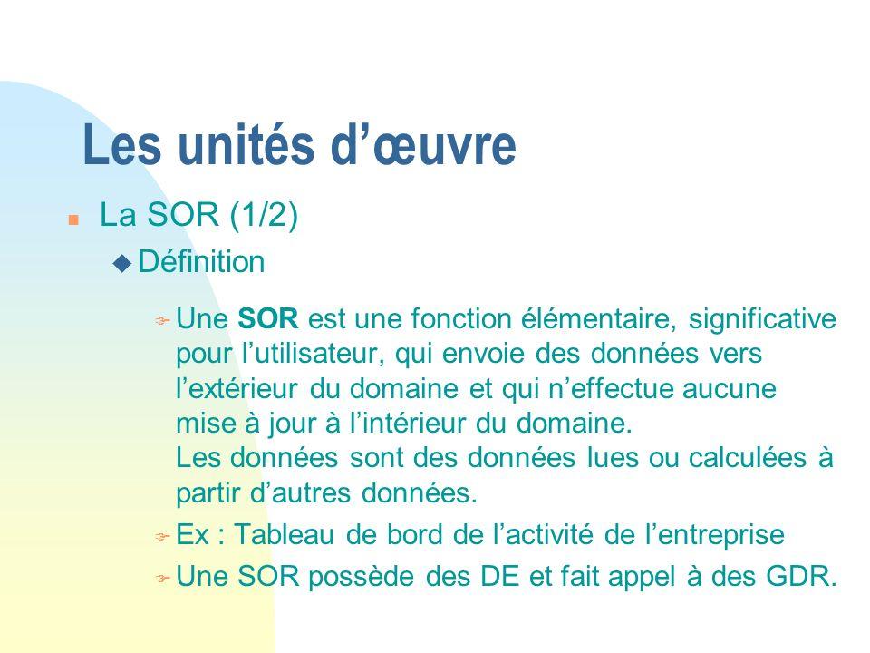 Les unités dœuvre n La SOR (1/2) u Définition F Une SOR est une fonction élémentaire, significative pour lutilisateur, qui envoie des données vers lextérieur du domaine et qui neffectue aucune mise à jour à lintérieur du domaine.