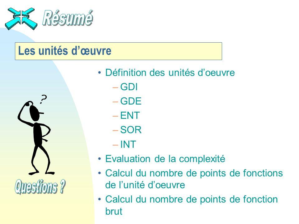 Les unités dœuvre Définition des unités doeuvre –GDI –GDE –ENT –SOR –INT Evaluation de la complexité Calcul du nombre de points de fonctions de lunité doeuvre Calcul du nombre de points de fonction brut