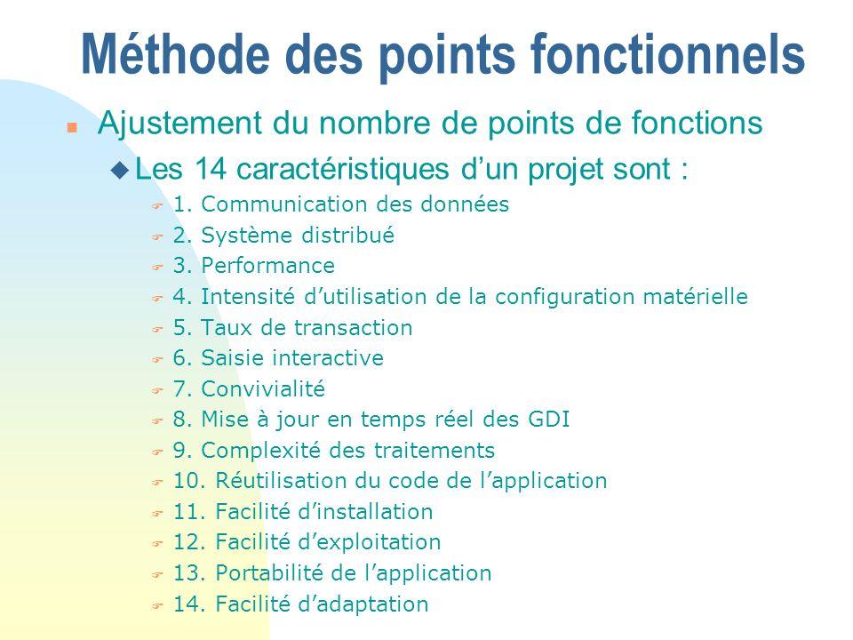 Méthode des points fonctionnels n Ajustement du nombre de points de fonctions u Les 14 caractéristiques dun projet sont : F 1. Communication des donné