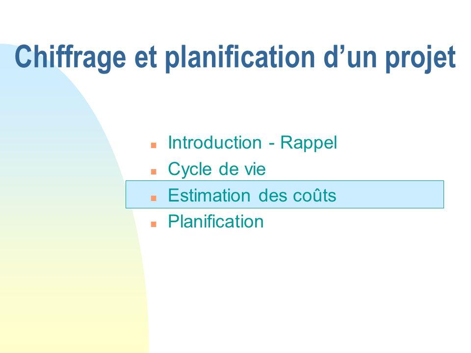 Les unités dœuvre n LENT (1/2) u Définition F Une ENT est une fonction élémentaire, significative pour lutilisateur, qui permet dintroduire des données dans le domaine F Ex : Mise à jour de la fiche client (écran de saisie) F Une ENT possède des champs, ou Donnée Elémentaire (DE).