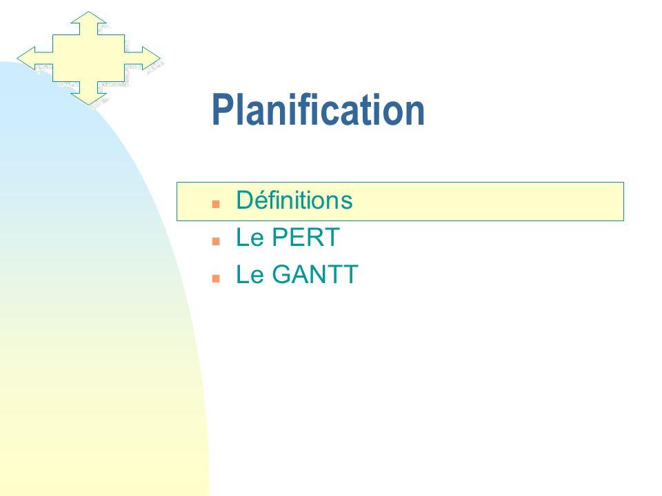 Planification n Définitions n Le PERT n Le GANTT