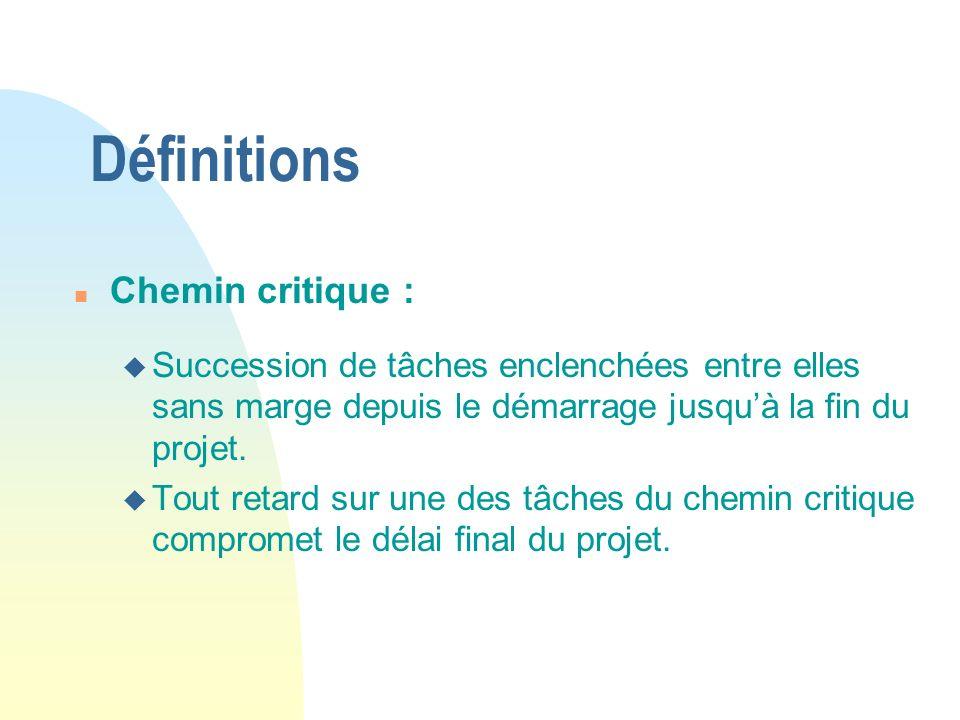 Définitions n Chemin critique : u Succession de tâches enclenchées entre elles sans marge depuis le démarrage jusquà la fin du projet.