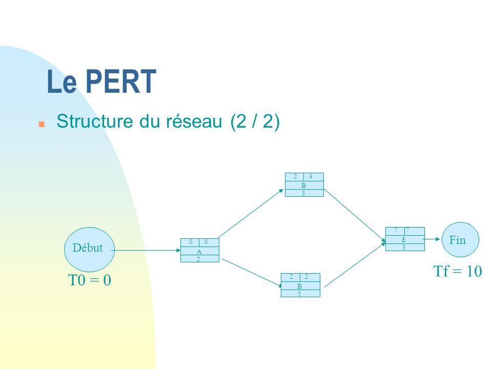 Le PERT n Structure du réseau (2 / 2) Début Fin A 0 2 B 2 4 3 B 2 5 E 7 3 T0 = 0 Tf = 10