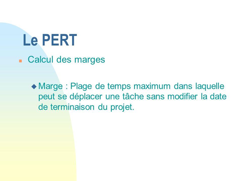 Le PERT n Calcul des marges u Marge : Plage de temps maximum dans laquelle peut se déplacer une tâche sans modifier la date de terminaison du projet.