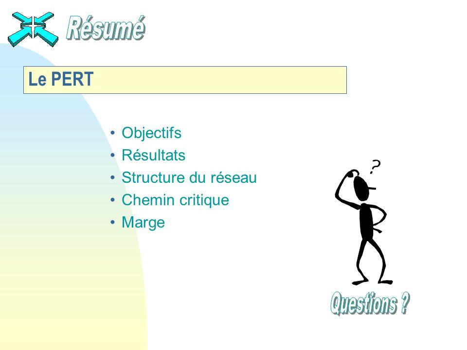 Le PERT Objectifs Résultats Structure du réseau Chemin critique Marge