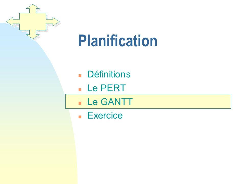 Planification n Définitions n Le PERT n Le GANTT n Exercice