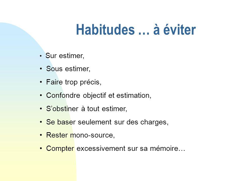 Habitudes … à éviter Sur estimer, Sous estimer, Faire trop précis, Confondre objectif et estimation, Sobstiner à tout estimer, Se baser seulement sur