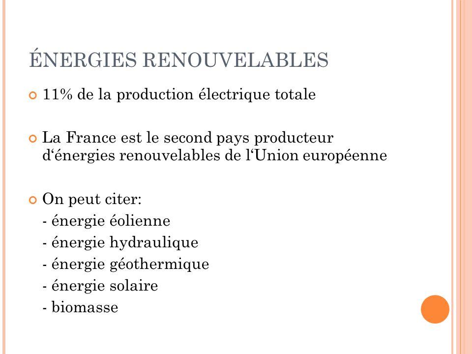 ÉNERGIES RENOUVELABLES 11% de la production électrique totale La France est le second pays producteur dénergies renouvelables de lUnion européenne On