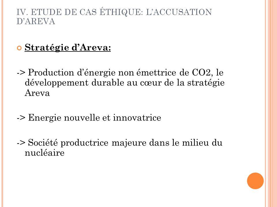 IV. ETUDE DE CAS ÉTHIQUE: LACCUSATION DAREVA Stratégie dAreva: -> Production dénergie non émettrice de CO2, le développement durable au cœur de la str