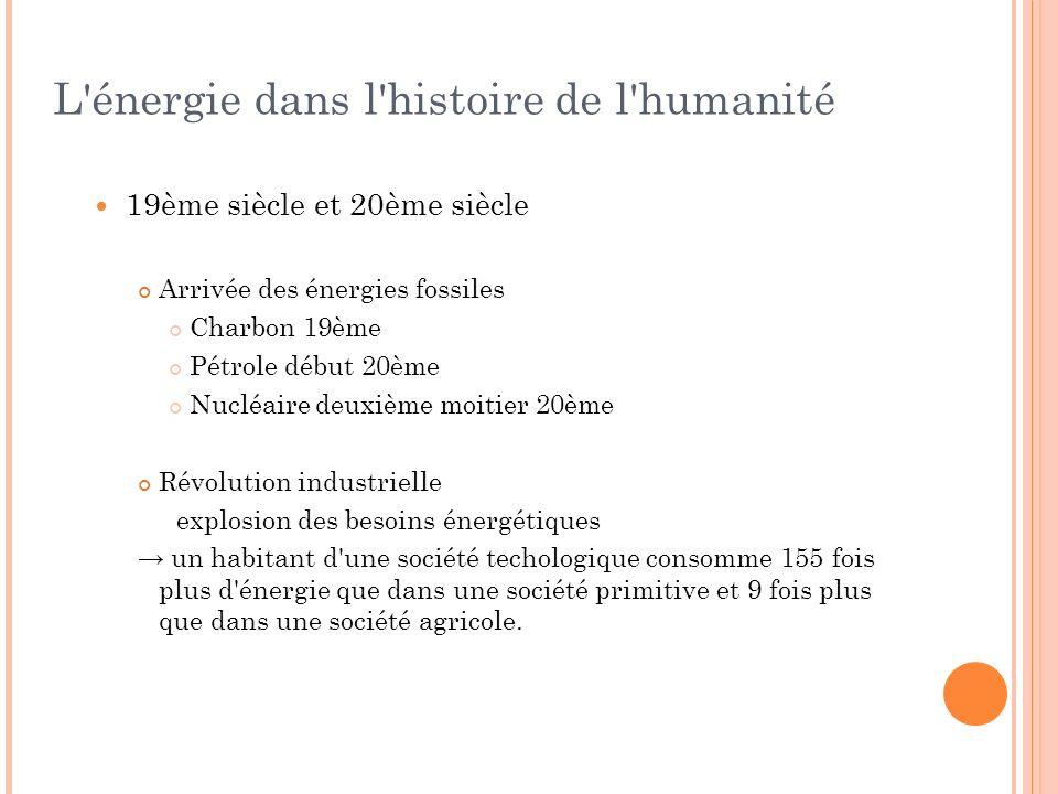 L'énergie dans l'histoire de l'humanité 19ème siècle et 20ème siècle Arrivée des énergies fossiles Charbon 19ème Pétrole début 20ème Nucléaire deuxièm