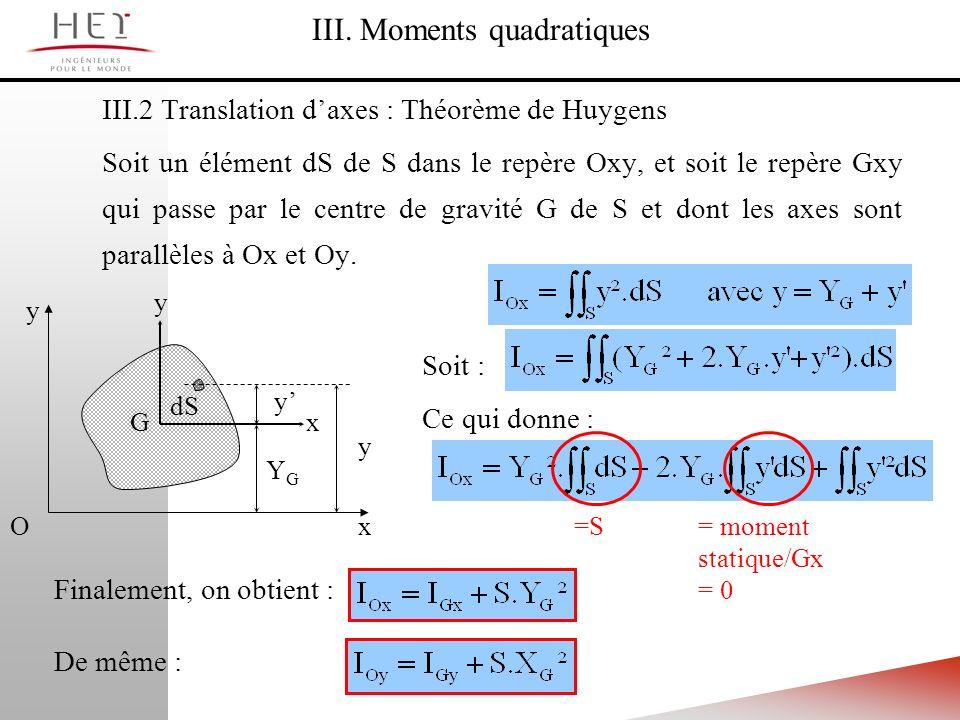 III.2 Translation daxes : Théorème de Huygens Soit un élément dS de S dans le repère Oxy, et soit le repère Gxy qui passe par le centre de gravité G d