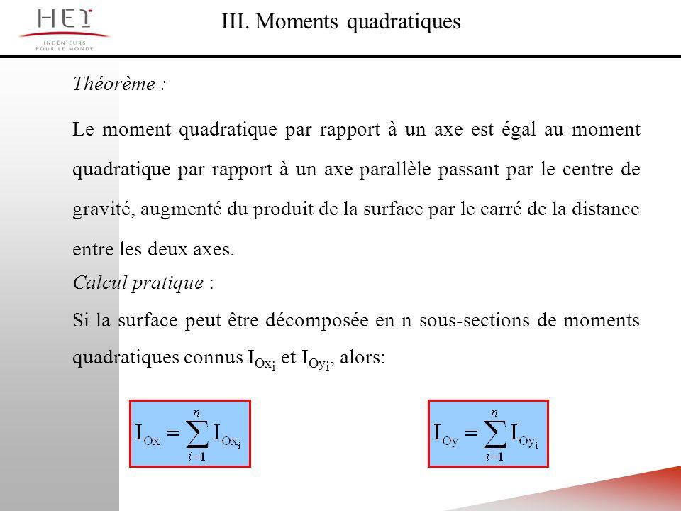 Théorème : Le moment quadratique par rapport à un axe est égal au moment quadratique par rapport à un axe parallèle passant par le centre de gravité,