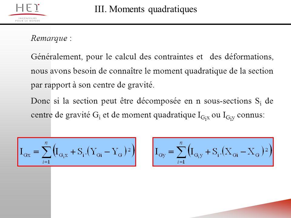 III. Moments quadratiques Remarque : Généralement, pour le calcul des contraintes et des déformations, nous avons besoin de connaître le moment quadra