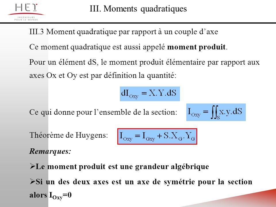 III.3 Moment quadratique par rapport à un couple daxe Ce moment quadratique est aussi appelé moment produit. Pour un élément dS, le moment produit élé