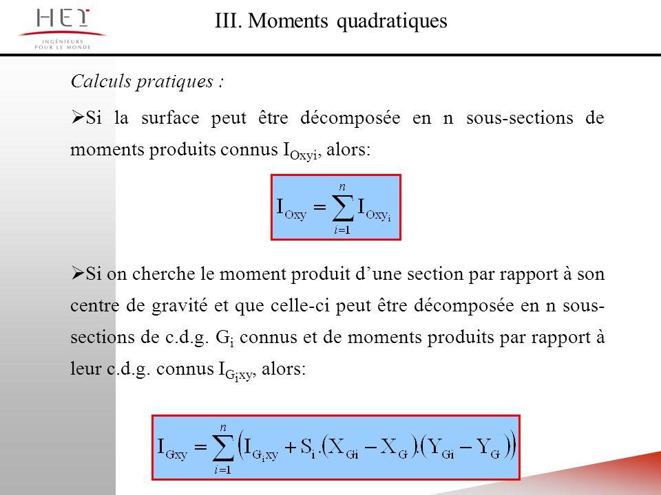 III. Moments quadratiques Calculs pratiques : Si la surface peut être décomposée en n sous-sections de moments produits connus I Oxyi, alors: Si on ch
