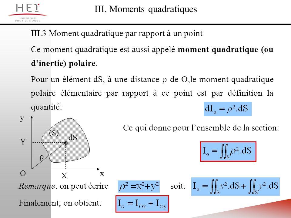 III.3 Moment quadratique par rapport à un point Ce moment quadratique est aussi appelé moment quadratique (ou dinertie) polaire. Pour un élément dS, à