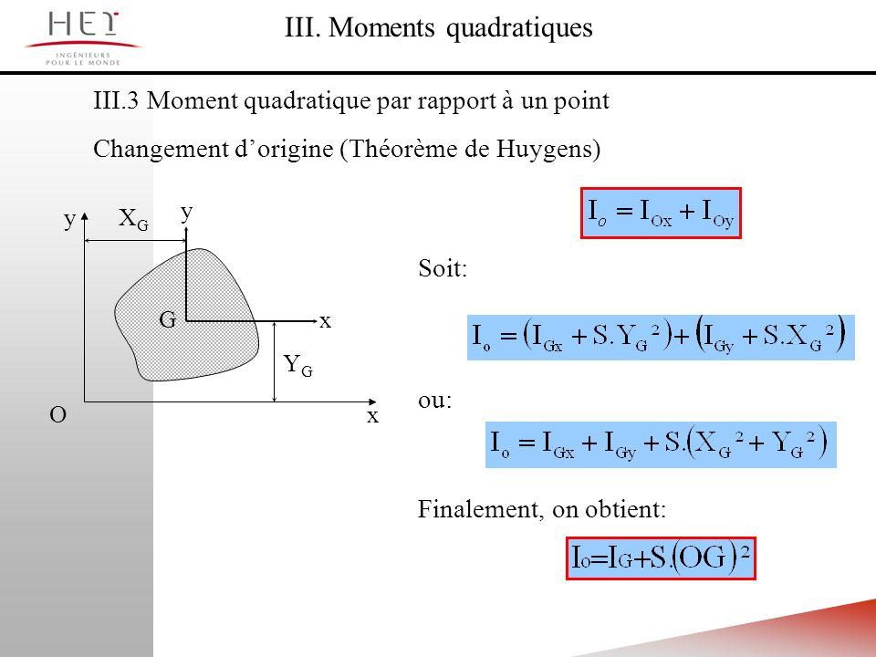 III.3 Moment quadratique par rapport à un point Changement dorigine (Théorème de Huygens) III. Moments quadratiques Soit: ou: Finalement, on obtient: