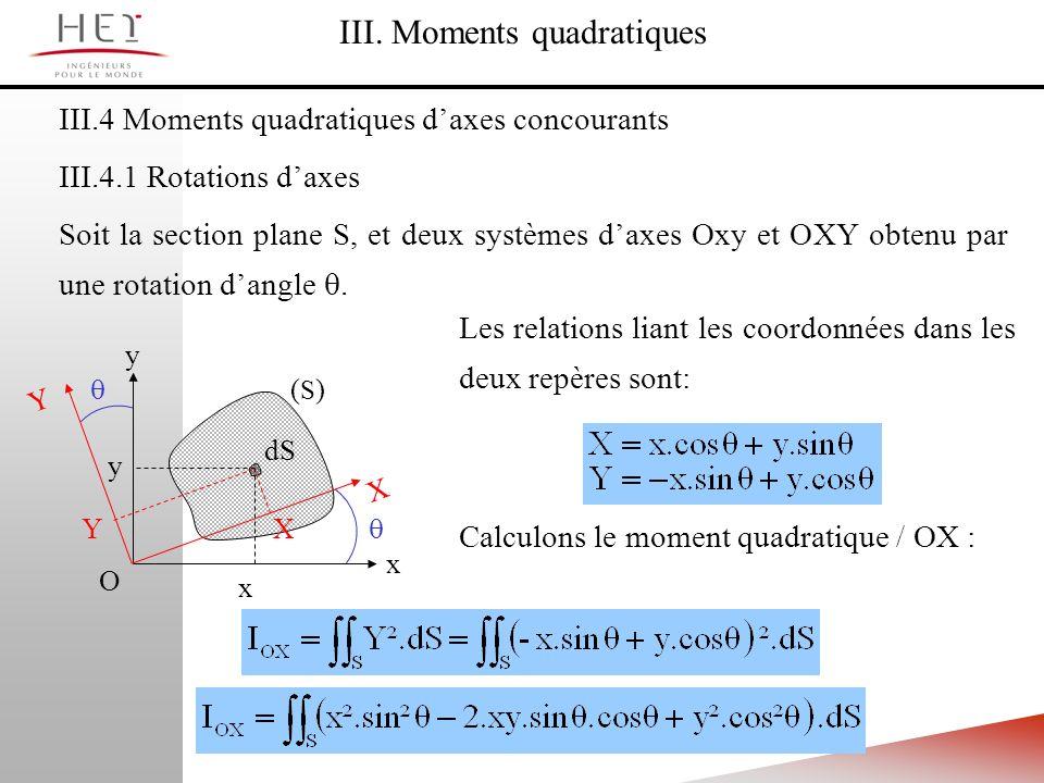 III.4 Moments quadratiques daxes concourants III.4.1 Rotations daxes Soit la section plane S, et deux systèmes daxes Oxy et OXY obtenu par une rotatio