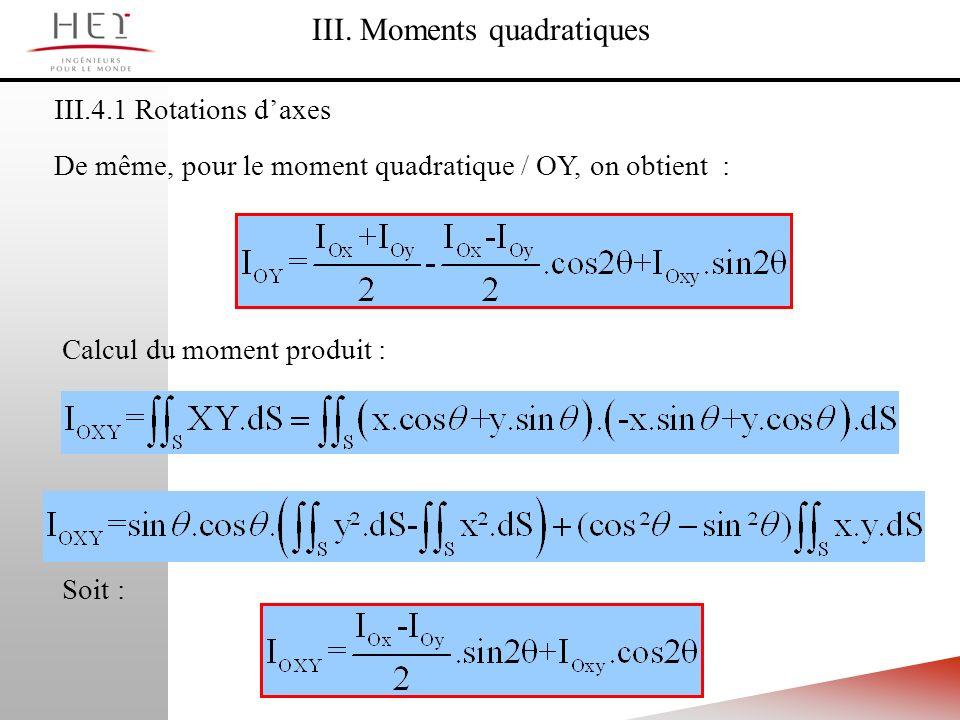 III.4.1 Rotations daxes III. Moments quadratiques De même, pour le moment quadratique / OY, on obtient : Calcul du moment produit : Soit :