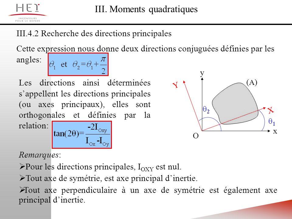 III.4.2 Recherche des directions principales III. Moments quadratiques Cette expression nous donne deux directions conjuguées définies par les angles: