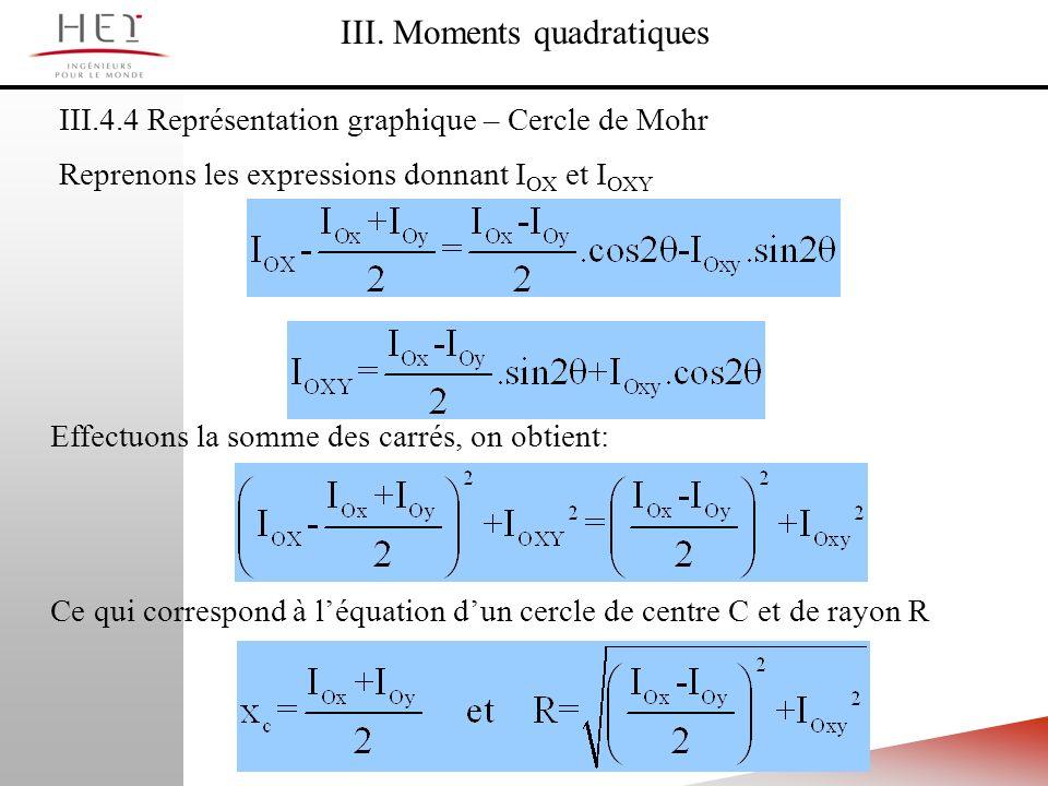 III.4.4 Représentation graphique – Cercle de Mohr III. Moments quadratiques Reprenons les expressions donnant I OX et I OXY Effectuons la somme des ca