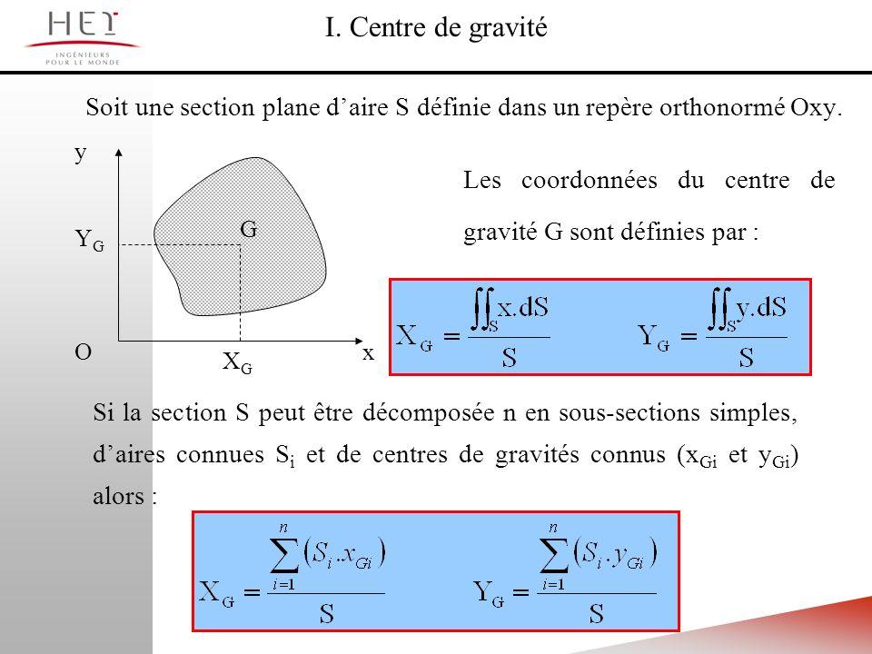 Soit une section plane daire S définie dans un repère orthonormé Oxy. I. Centre de gravité Les coordonnées du centre de gravité G sont définies par :