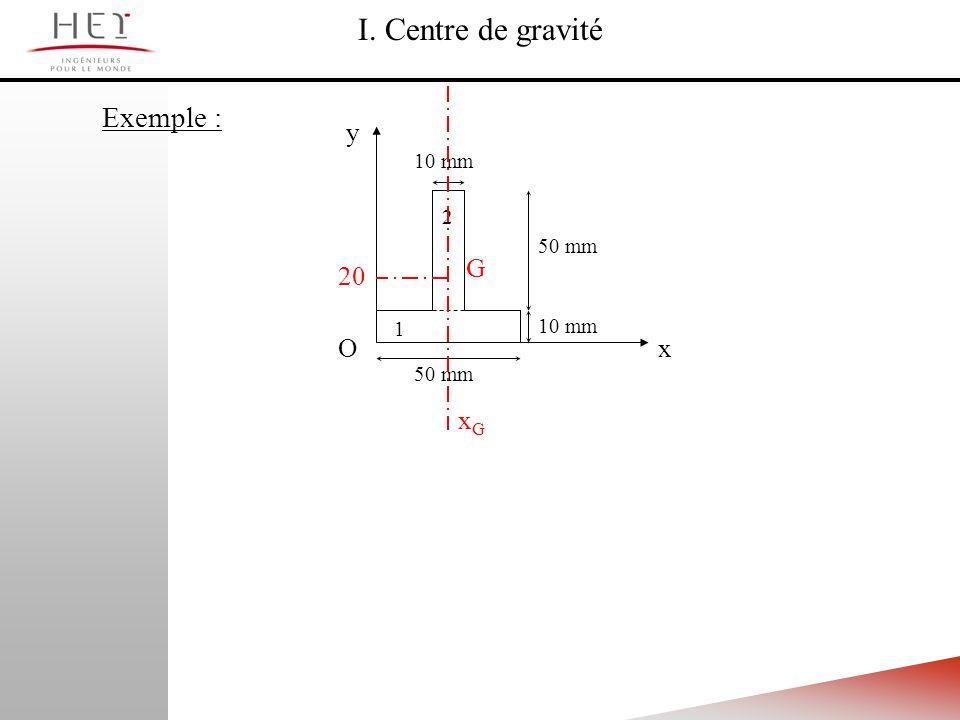 Exemple : I. Centre de gravité 1 2 50 mm 10 mm 50 mm O y x xGxG G 20