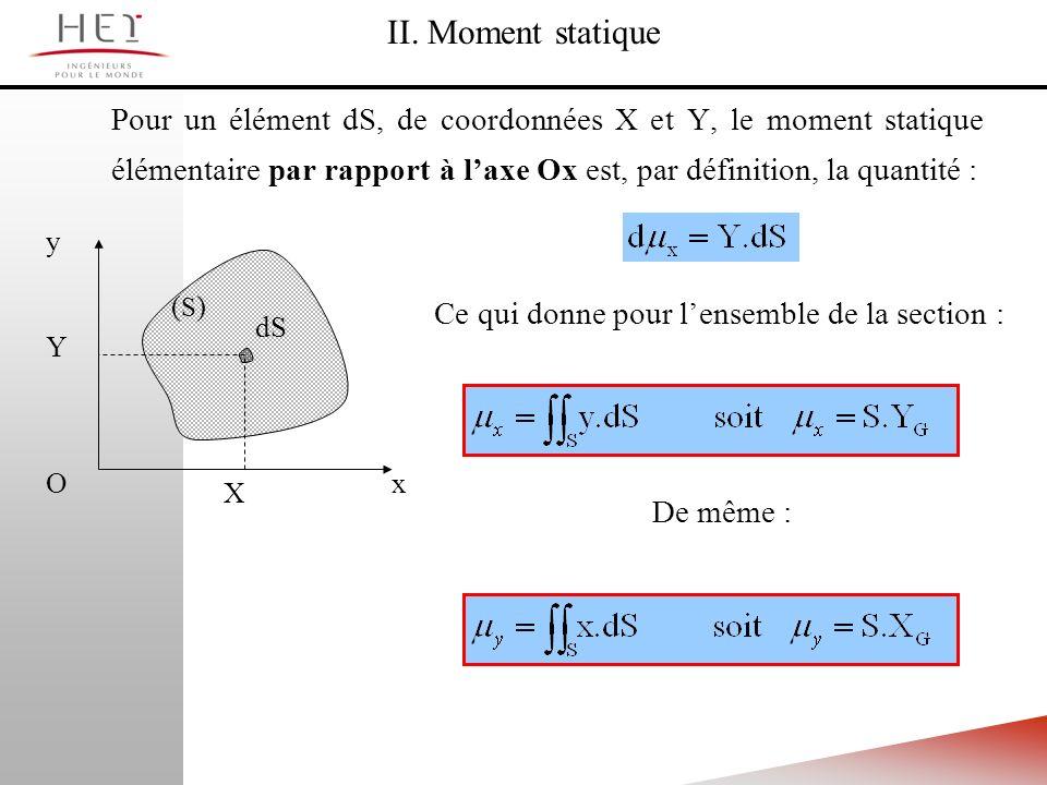 Pour un élément dS, de coordonnées X et Y, le moment statique élémentaire par rapport à laxe Ox est, par définition, la quantité : II. Moment statique